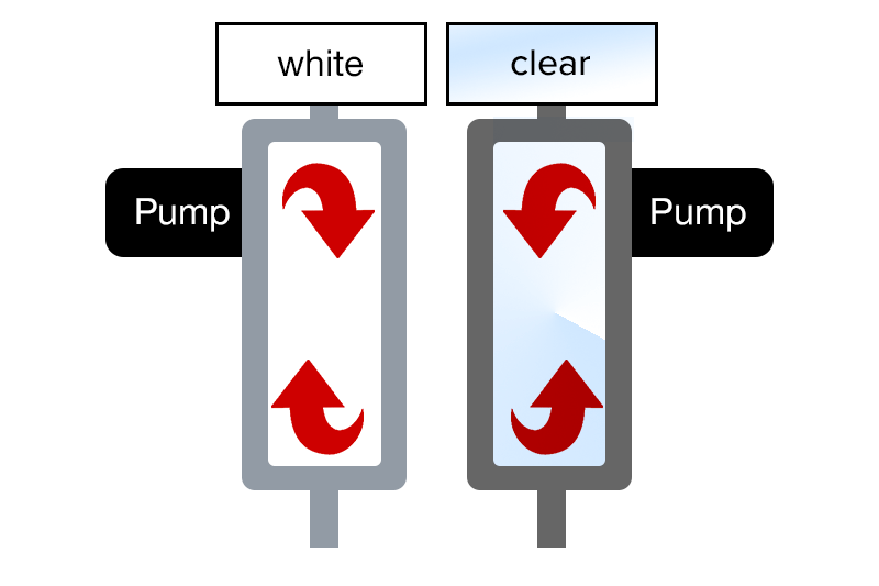 ink circulation system